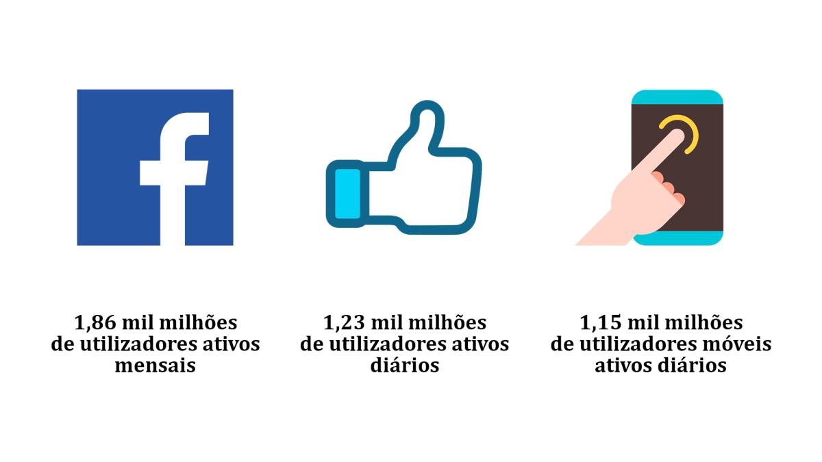 Facebook números