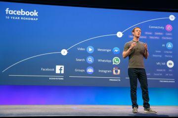 Facebook crescimento