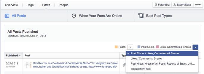 Neue Facebook Seitenstatistiken - Auswertung Posts