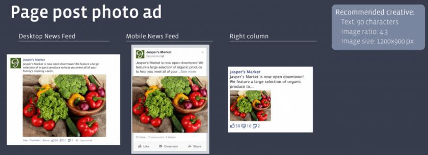Facebook Anzeigen - Optimale Textlänge
