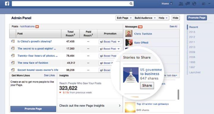 Facebook Referral Traffic - Medienunternehmen