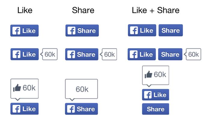 Redesign Gefällt mir Button und Share Button
