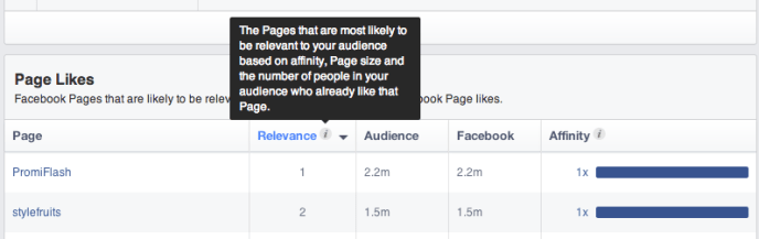 Facebook Audience Insights - Fans und Wettbewerber analysieren - die relevantesten Wettbewerber und verwandten Facebook Seiten