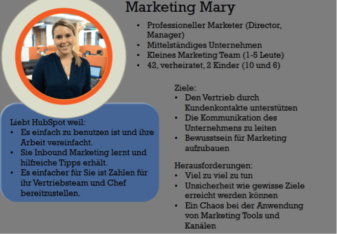 Content Marketing Kampagne - Buyer Personas