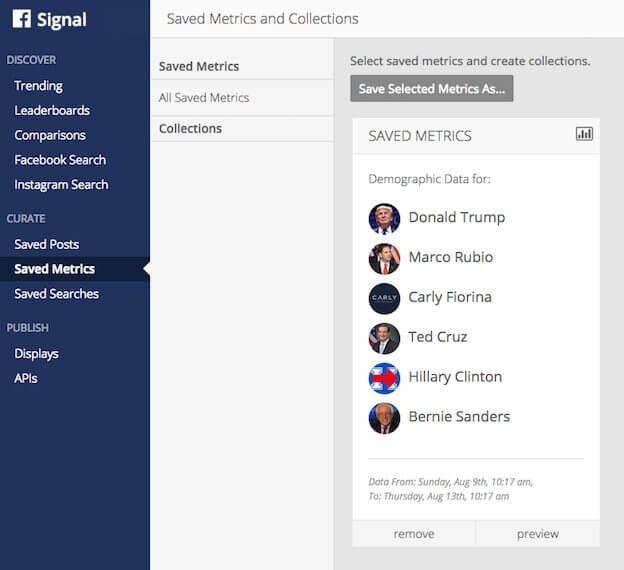 Facebook Signal - Content Curation für Facebook Beiträge