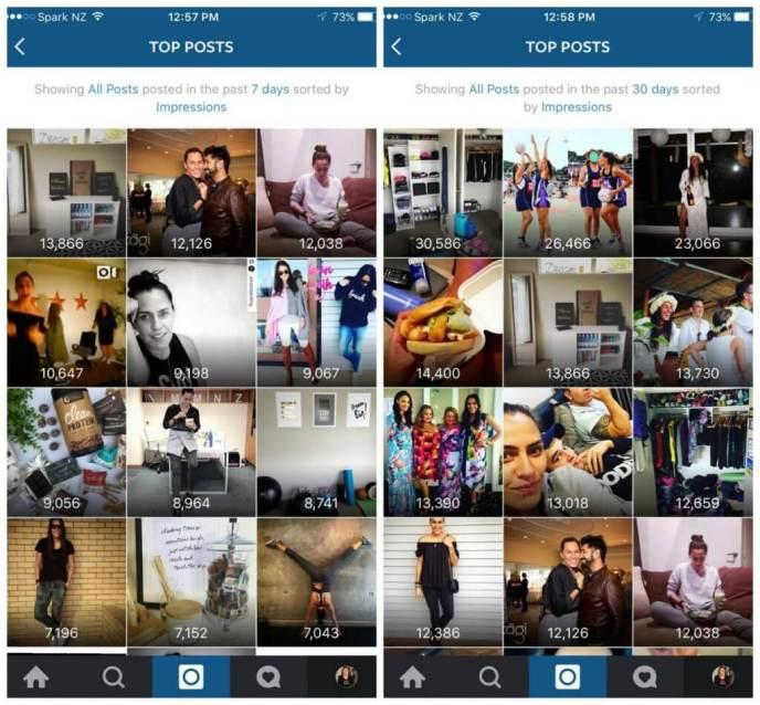 Instagram Statistiken - Erfolgreiche Inhalte und Statistiken zu Impressions