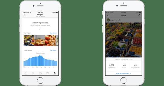 Instagram Unternehmensprofile offiziell vorgestellt