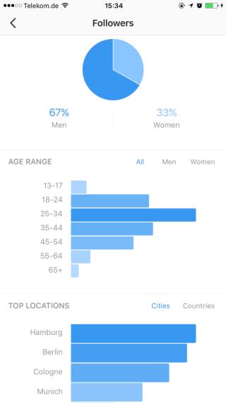 instagram-statistiken-informationen-zu-followern