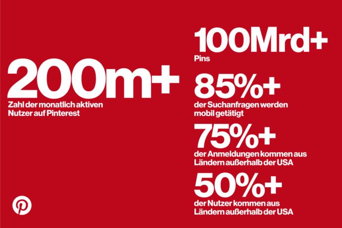 Pinterest Nutzerzahlen 2017 - Statistiken