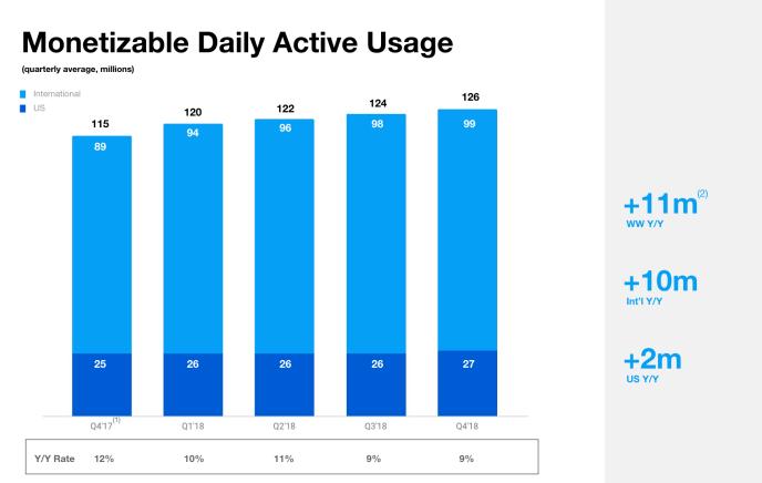 Twitter-Statistiken-Nutzerzahlen-2019