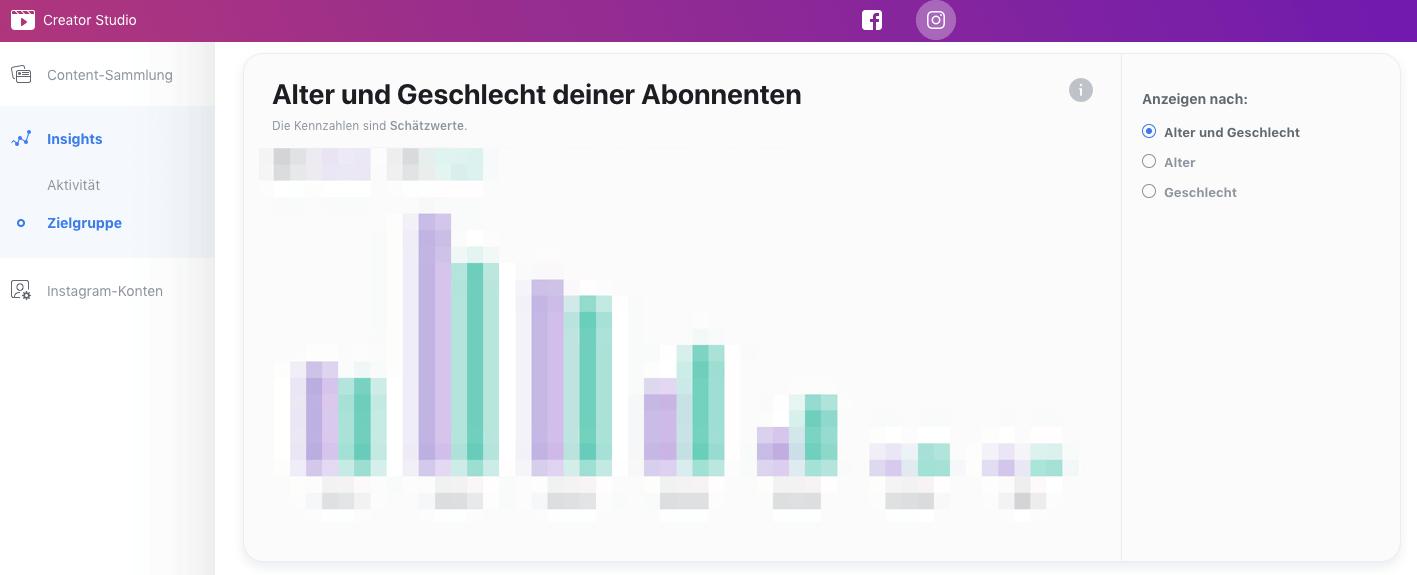 Nicht nur für Creator: Instagram Statistiken für Unternehmensprofile im Creator Studio analysieren