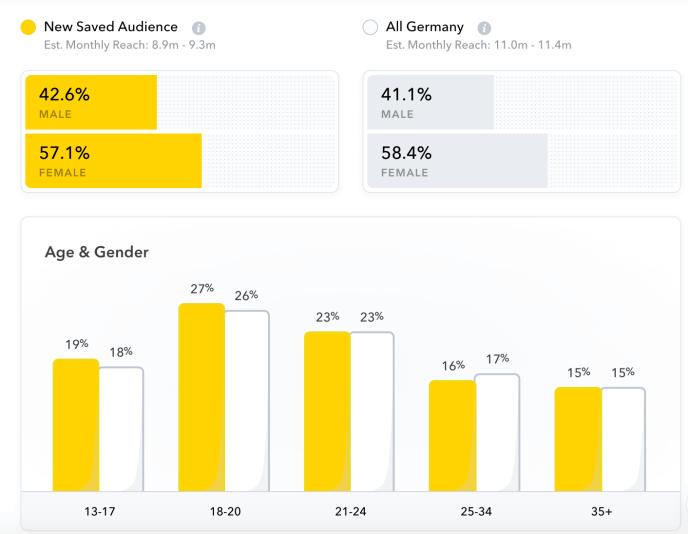 Snapchat-Nutzerzahlen-Deutschland-2020