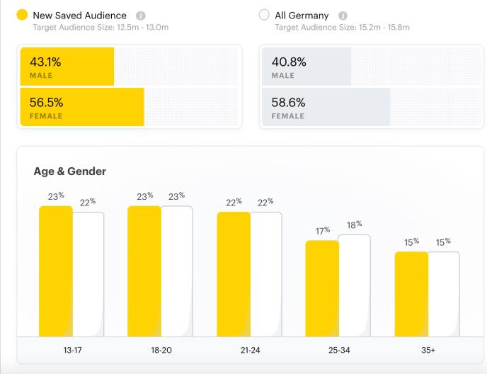 Snapchat-Nutzerzahlen-Deutschland-2021-Q1