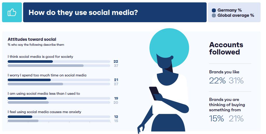 Warum-folgen-menschen-unternehmen-social-media