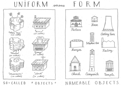 form versus uniform