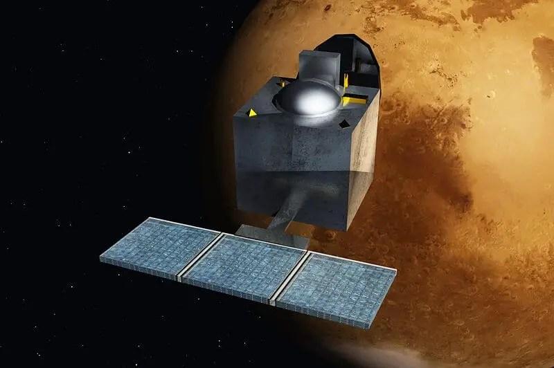 india mars probe 2014 technology timeline