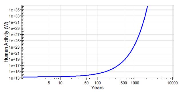 Figure_20_140605