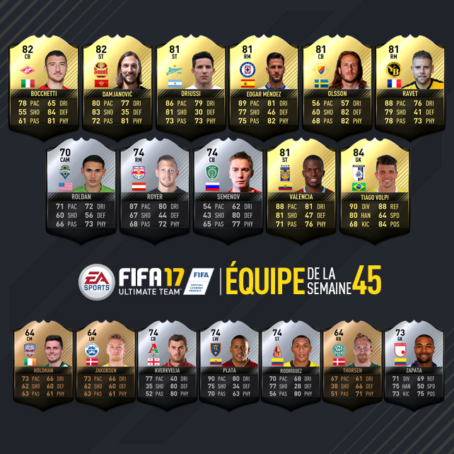 fifa 17 team of the week 45