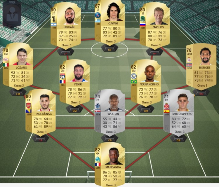 prediction totw 7