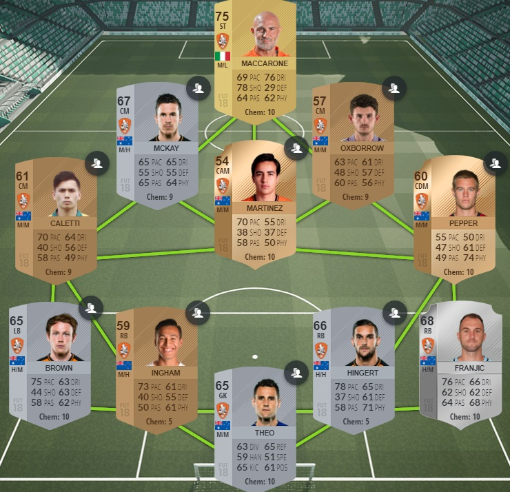 fut 18 dce a league brisbane