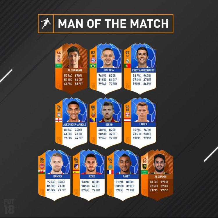 fut 18 man of the match 13 avril