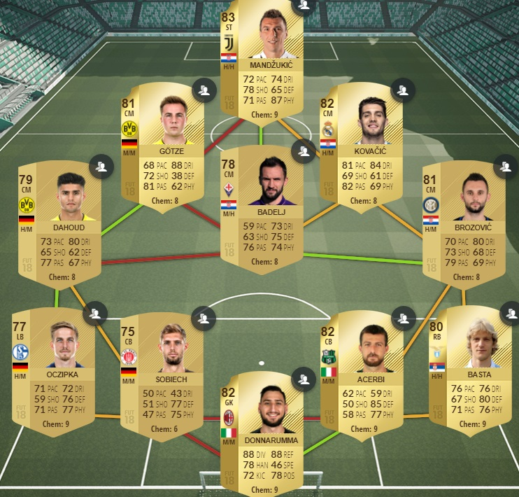 fut 18 real madrid juventus