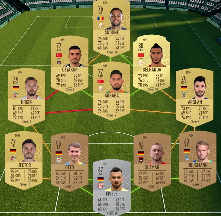 fut 20 solution dce galatasaray real madrid