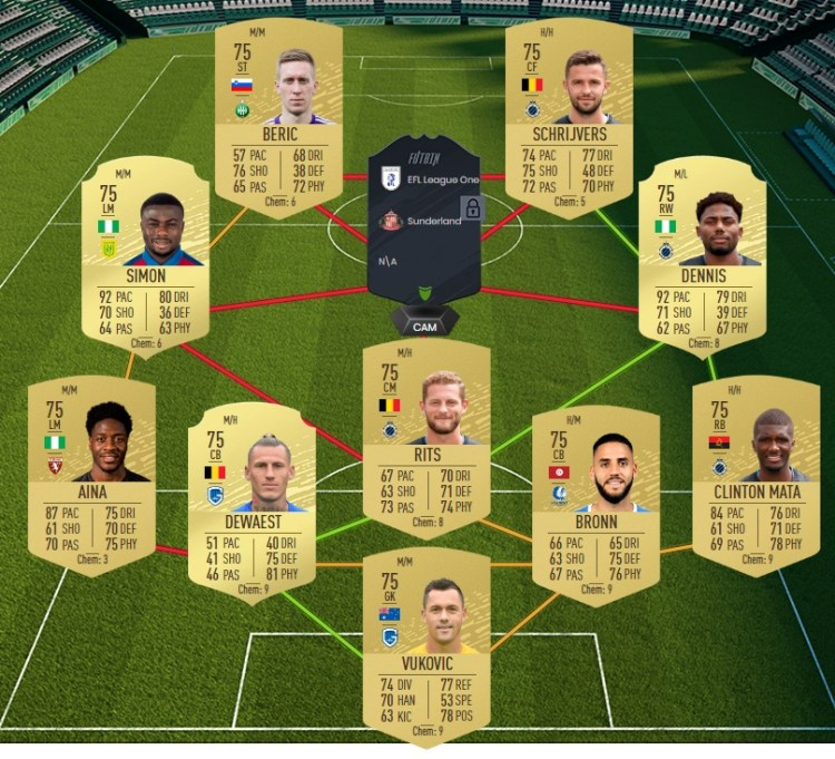 fut 20 solution dce ultimate scream chats noir