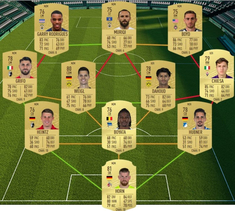 fut 20 solution dce uefa 10 decembre dortmund inter