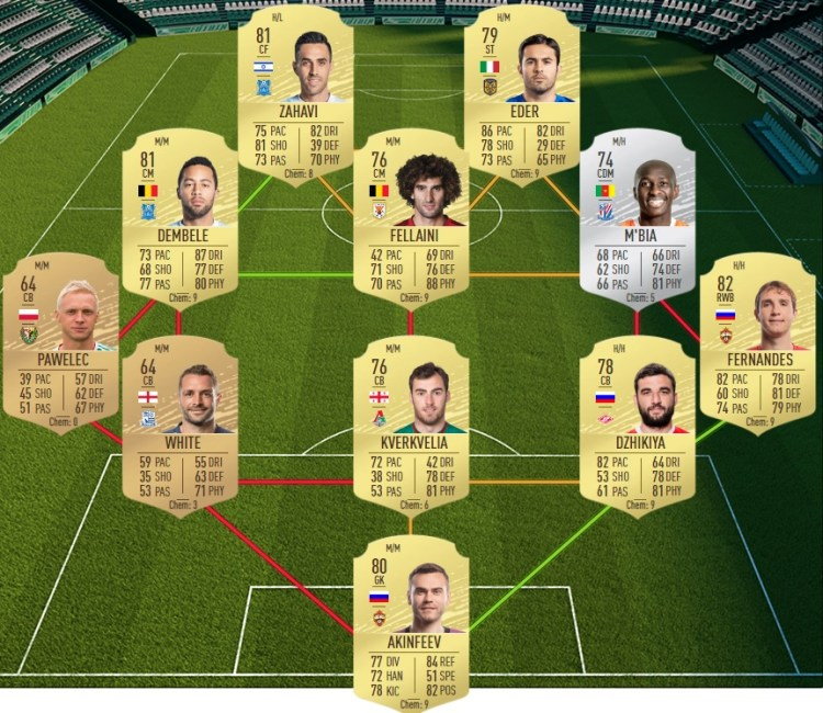 fut 20 solution dce catenaccio
