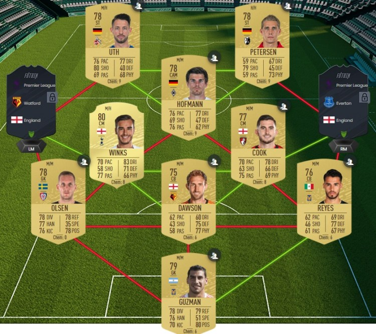 fut 20 solution dce moments affiches passees 9 avril