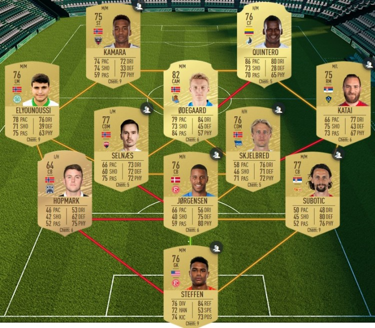 fut 20 solution dce affiches hibernian heart