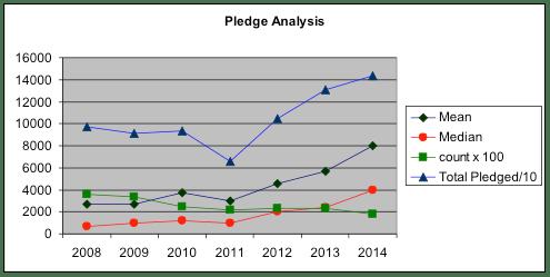 2014-10-23 chart