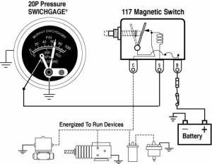 20P  25P Series | FW Murphy Production Controls