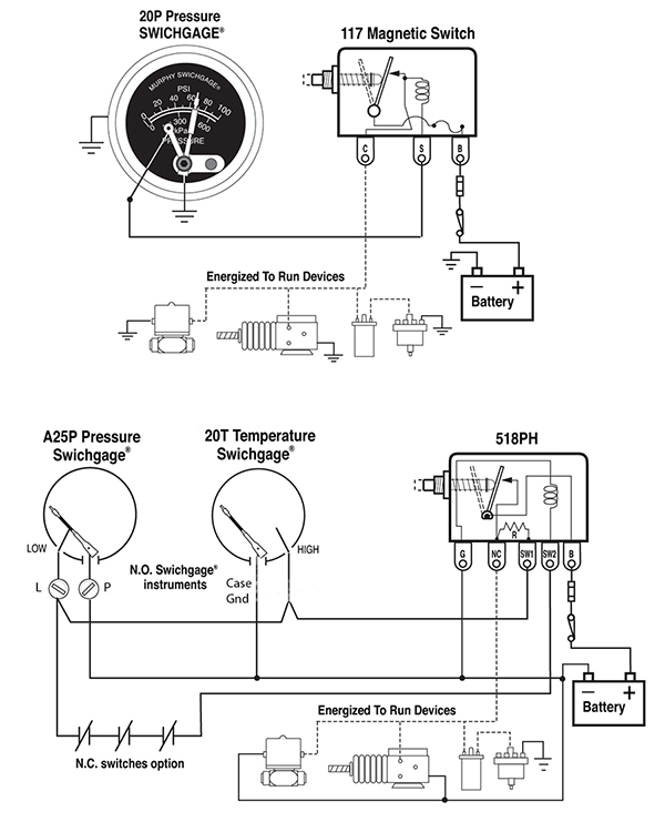 a20p / a25p series  fw murphy production controls