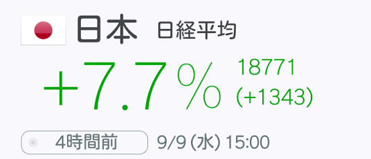 nikkei0909