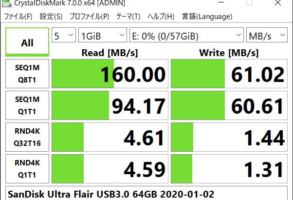 [ICT] SanDisk Ultra Flair 64GB (USB3.0 Flash Drive) ベンチマーク