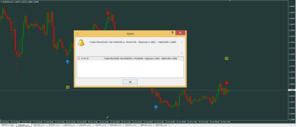 fpg_Indicator_Alert