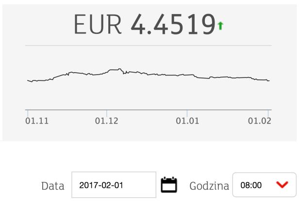 kurs eurpln mbank