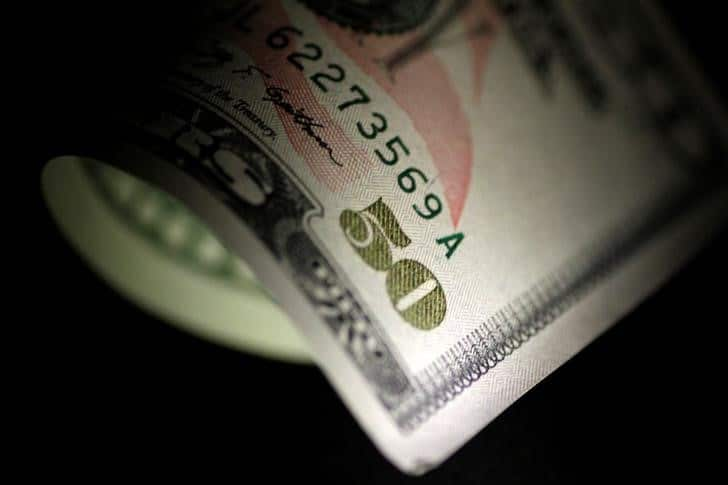 Dollar Weakens Risk Sentiment
