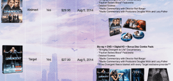 Divergent DVD/BluRay/Digital Copy Preorder Guide