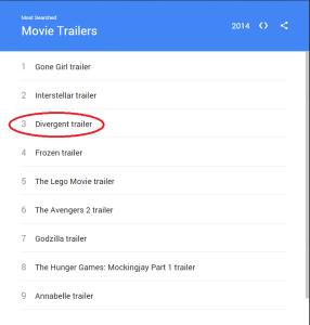 trending movie trailers