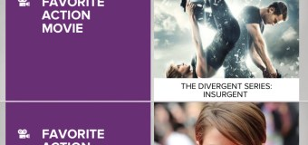 Insurgent Earns A People's Choice Nominations