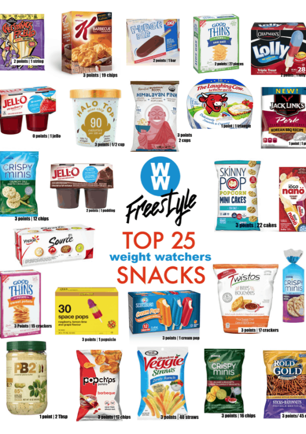 Top 25 Snacks Under 3 Weight Watchers Points