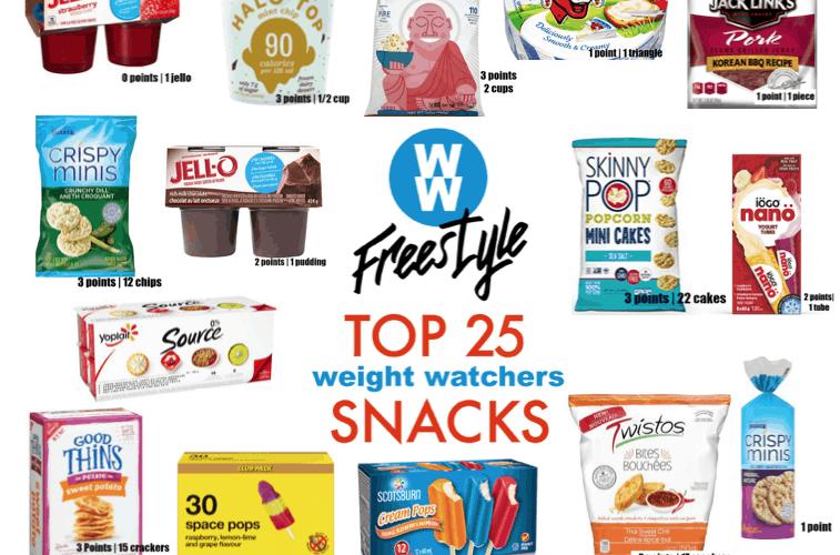 Top 25 Snacks Under 3 Weight Watchers Points