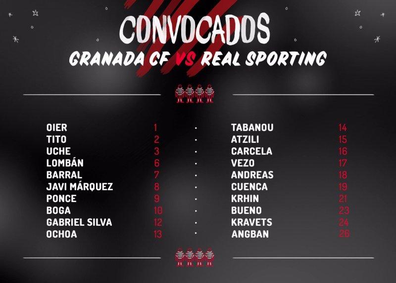 Convocatoria del Granada CF frente al Real Sporting de Gijón. Imagen: Granada CF