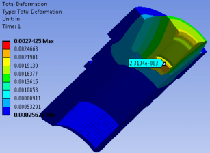 FEA Analysis of Deformation in Pressure System - G2MT Labs