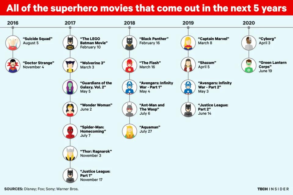 ti_graphics_superhero-movies