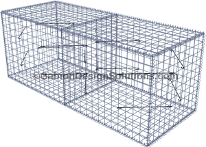 Pro-Gabions® 2x0.75x0.75