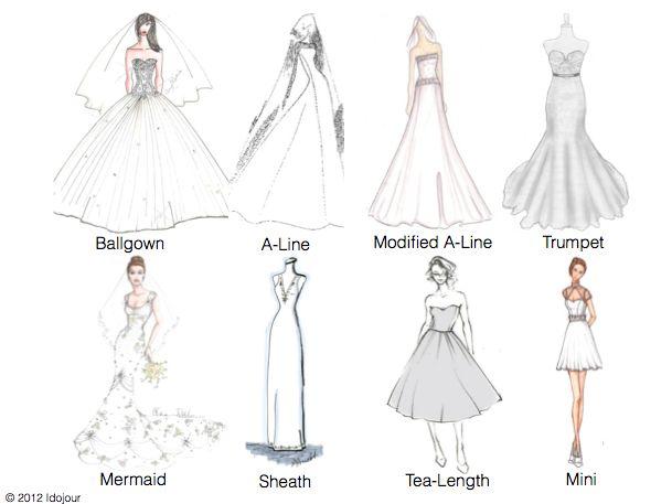 rochia de mireasa in functie de forma corpului